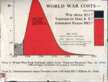 Costs of Wars and Veterans