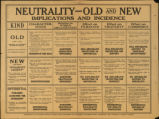 Neutrality - Old and New: Implications and Incidence