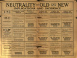 Neutrality, Old and New. Implications and Incidence.