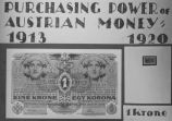 Purchasing Power of Austrian Money 1913-1920.
